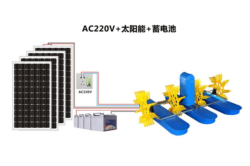 太阳能水车 AC/DC